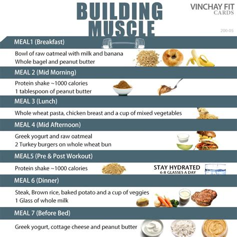 building meal plan fitness food
