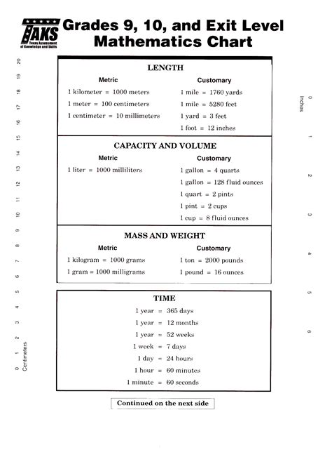 staar practice worksheets staar math formula chart 8th grade 5th grades spirals and count on pinterest4th grade math