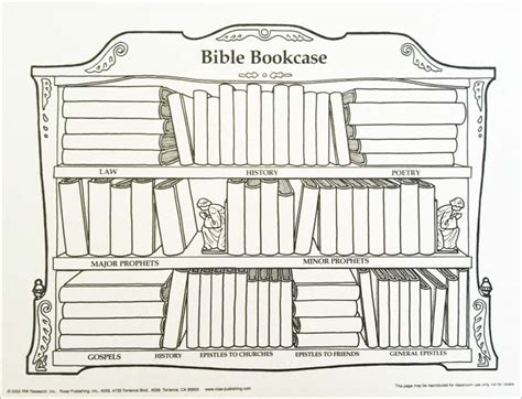 bible bookcase wall chart