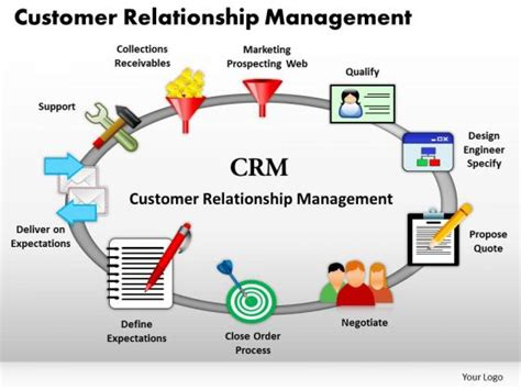 Customer Relationship Management Template by 10 Best Images Of Customer Relationship Diagram Template