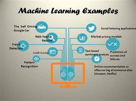 Machine Learning Examples  authorSTREAM