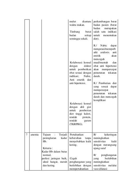 format askep hemodialisa format pengkajian askep pada pasien hemodialisa