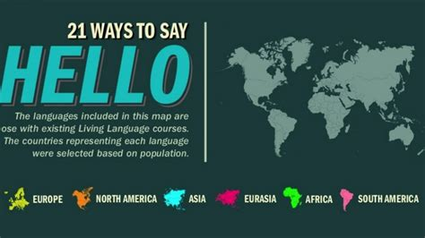 How To Say In by How To Say Hello In 21 Different Languages