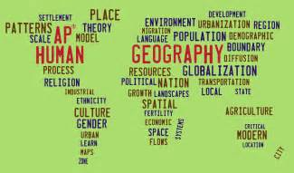 Landscape Definition Ap Human Geography Ap Human Geography Pennsylvania Alliance For Geographic