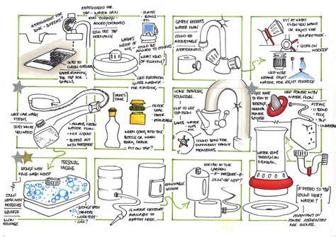 Design Website Free concept generation michaelfullerdesign com
