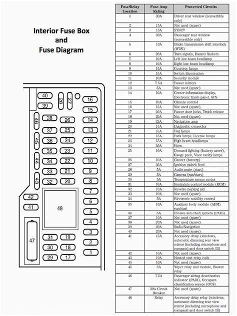 77 280z fuse box wiring diagram schemes