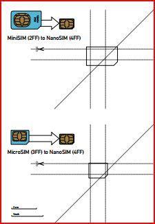 tagliare microsim in nanosim