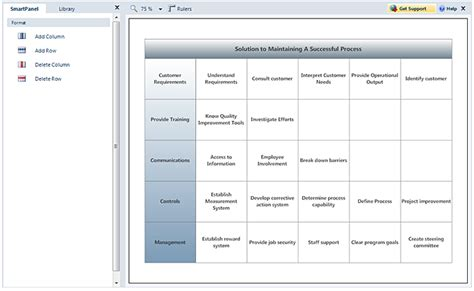 affinity diagram template free search results for blank chart template calendar 2015