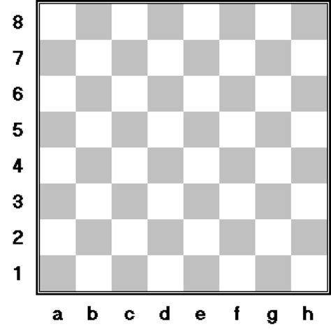 chess board template beginners chess what is chess really regency chess