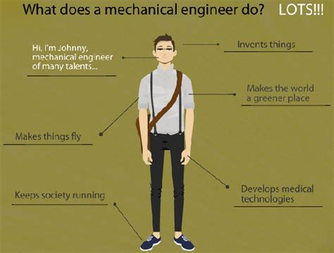 best mechanical engineering which is best for mechanical engineering in