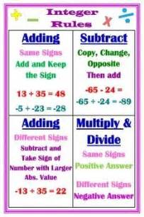 integers teacher posters and the beginning on pinterest