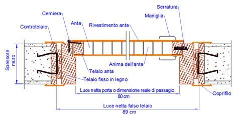 misure di una porta come prendere le misure e i sensi di apertura delle porte
