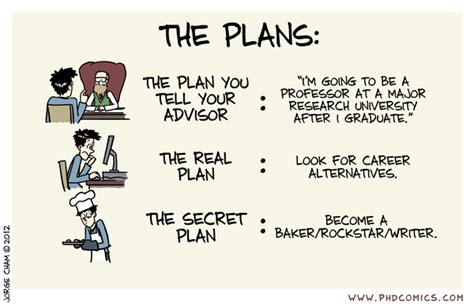 phd comics advisor phd comics the plans