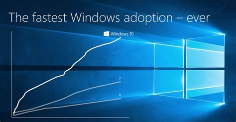 windows 10 no monta imagenes windows 10 recibir 225 gratis una gran actualizaci 243 n en