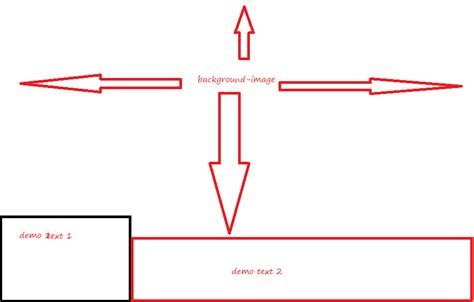 div align top different height div from bottom to top align a