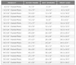 framed prints custom framing framed photos posterjack