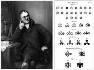 Periodic Table With Masses The Rutherford Model Of The Atom 100 Years Old Wired