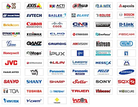 camera brands qnap features surveillance qnapworks com