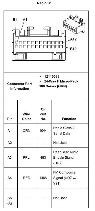 I need wiring diagram on a 2003 gmc yukon, wires got