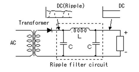 resistors capacitors and coil in alternate current coils