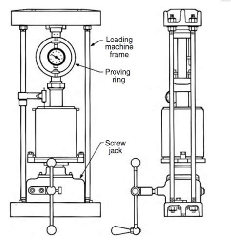 Alat Test Cbr Tanah california bearing ratio cbr test laboratorium
