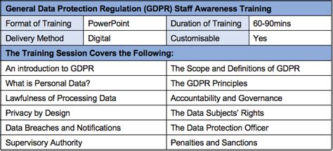 Gdpr Guidance And Toolkit S For Small Local Business Gdpr Guidance For Small Business Gdpr Toolkit Templates