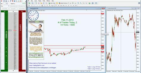 live futures trading room smileydot us tradingstarpro com day traders international trading