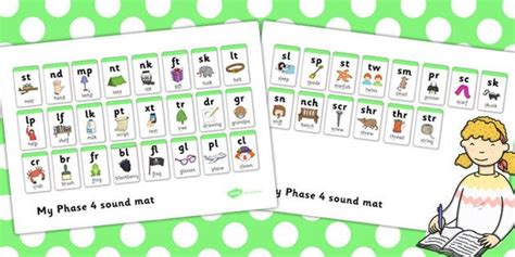 Phonics Phase 4 Sound Mat by Phase 4 Blends Clusters Mat Sound Mat Letters And