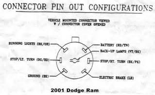 2001 Dodge Truck Trailer Plug Wiring Diagram Trailer Tow Kit Instructions 2001 Dodge