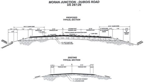 Road Section by Road Cross Section Drawings