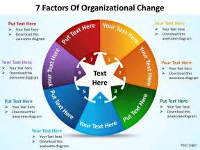 7 factors of organizational change powerpoint diagrams