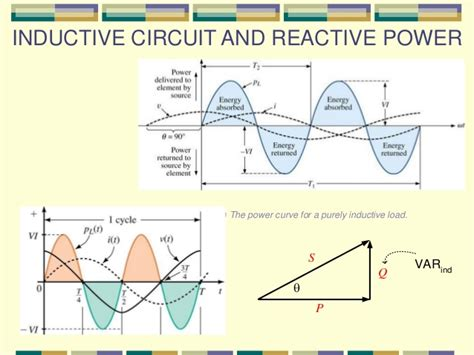 inductive reactance power factor 28 images power factor and its correction circuits 2