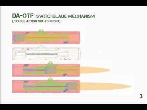 dual otf switchblade mechanism da otf mechanism