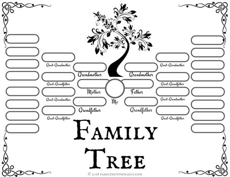 4 Free Family Tree Templates For Genealogy Craft Or School Projects Genealogy Tree Template