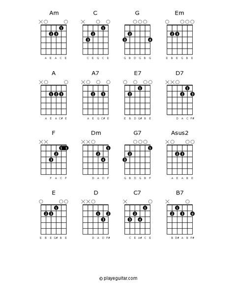 guitar chord diagrams for beginners printable guitar chord chart for beginners guitar