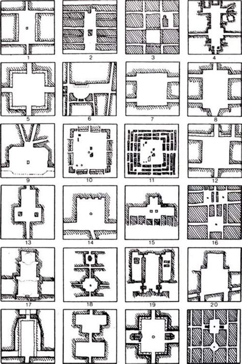 pattern language city orthogonal plans for squares rob krier typological