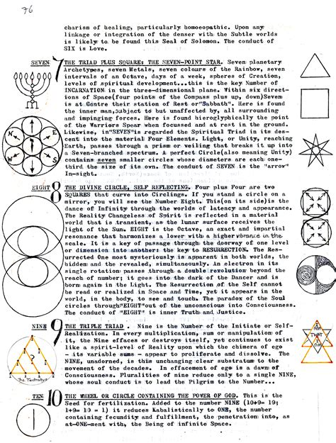 numerology and platonic forms janeadamsart