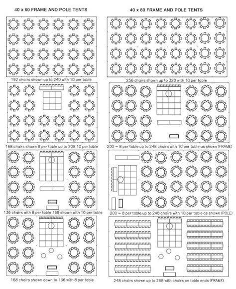 tent layout for wedding reception tent layout ideas wedding pinterest receptions