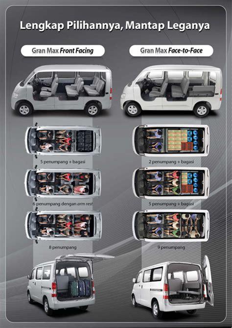 Harga Karpet Grand Max harga mobil daihatsu lung terbaru 2015 grandmax