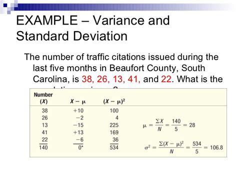 standard deviation template statistics