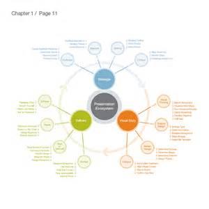Slideology Diagram 3