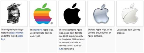 apple logo history earthly issues steve jobs