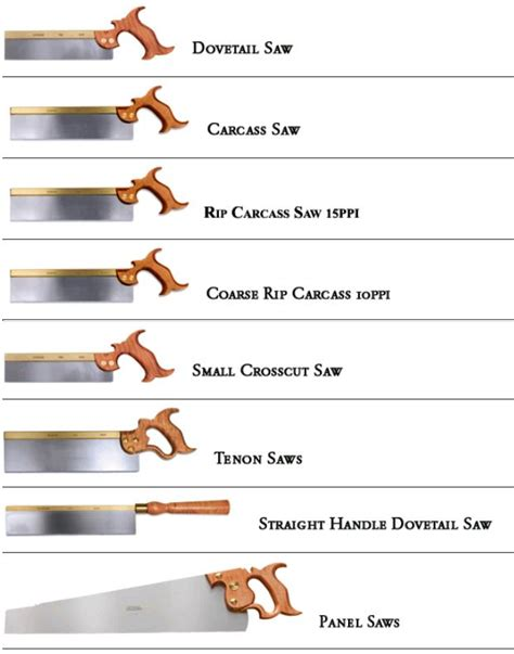 Woodworking Types Of Saws