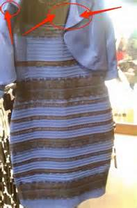 how to see the dress as white and gold and black and blue
