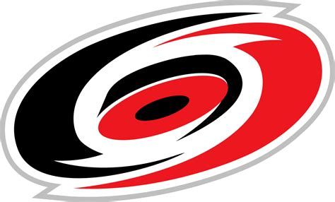 testo hurricane carolina hurricanes