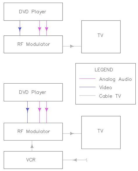 home av wiring diagram wiring automotive wiring diagrams