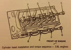 auto repair manual online 1993 ford taurus head up display oil 1993 ford taurus 3 8 motor vehicle maintenance repair stack exchange