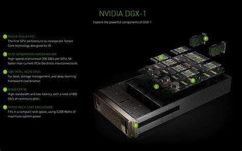 nvidia volta tesla v100 powers next dgx 1 and hgx 1