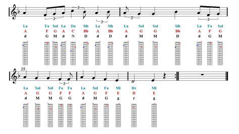 ed sheeran perfect waltz perfect symphony ed sheeran ukulele sheet music guitar