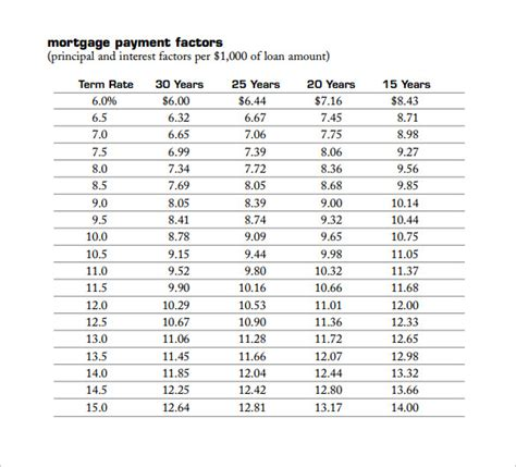 mortgage payment calculator template 10 mortgage payment calculator templates to